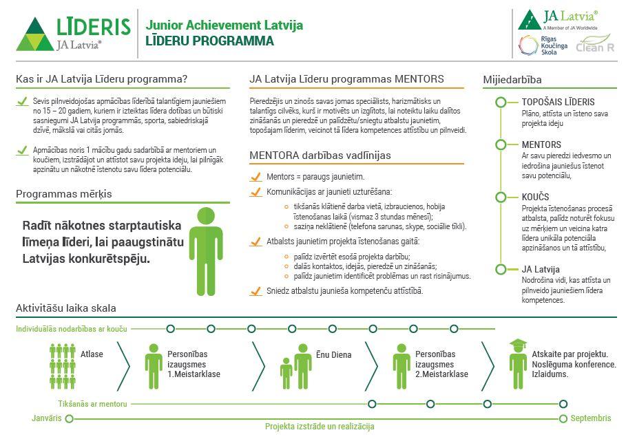 lideru_programma